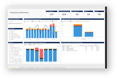 Production performance workspace enables shop floor workers to effectively manage and track operations dynamics 365 for finance and operations