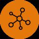 Dynamics 365 commerce technology unification